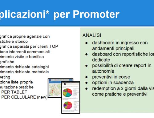 CRM Applicazioni per Promoter