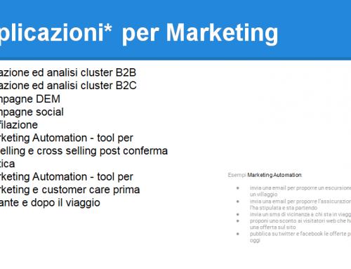 CRM Applicazioni per Marketing