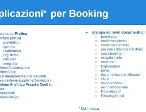 DIXCOVERY®Applicazioni per Booking