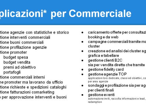 CRM Applicazioni per Commerciale