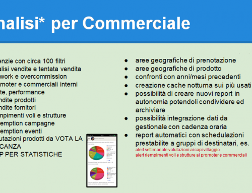 CRM Analisi per Commerciale