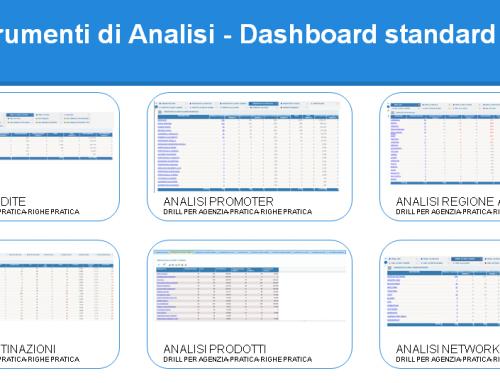 CRM Strumenti di Analisi – Dashboard standard