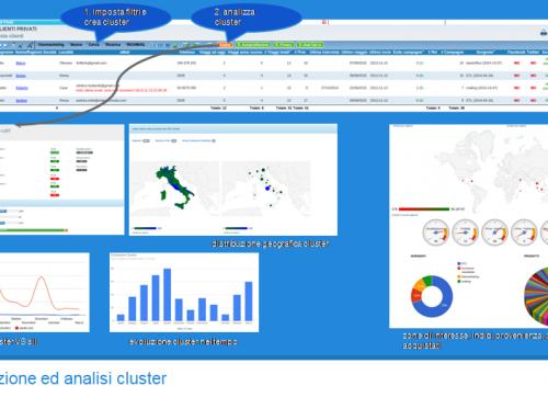CRM B2C Costruzione e Analisi Cluster