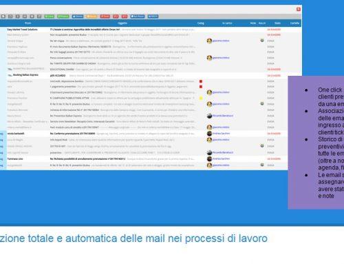 CRM AGENZIE VIAGGI Integrazione mail nei processi di lavoro
