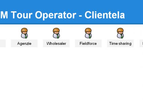 CRM Tour Operator – Clientela