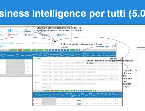 Business Intelligence per tutti (5.0)
