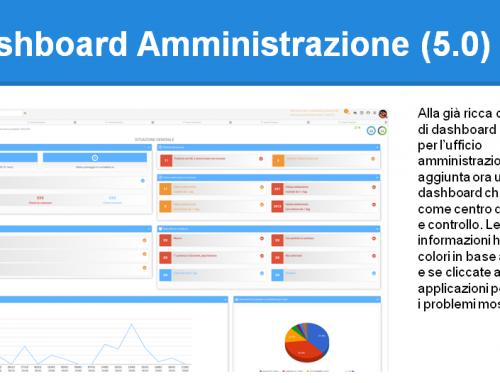 Dashboard Amministrazione (5.0)